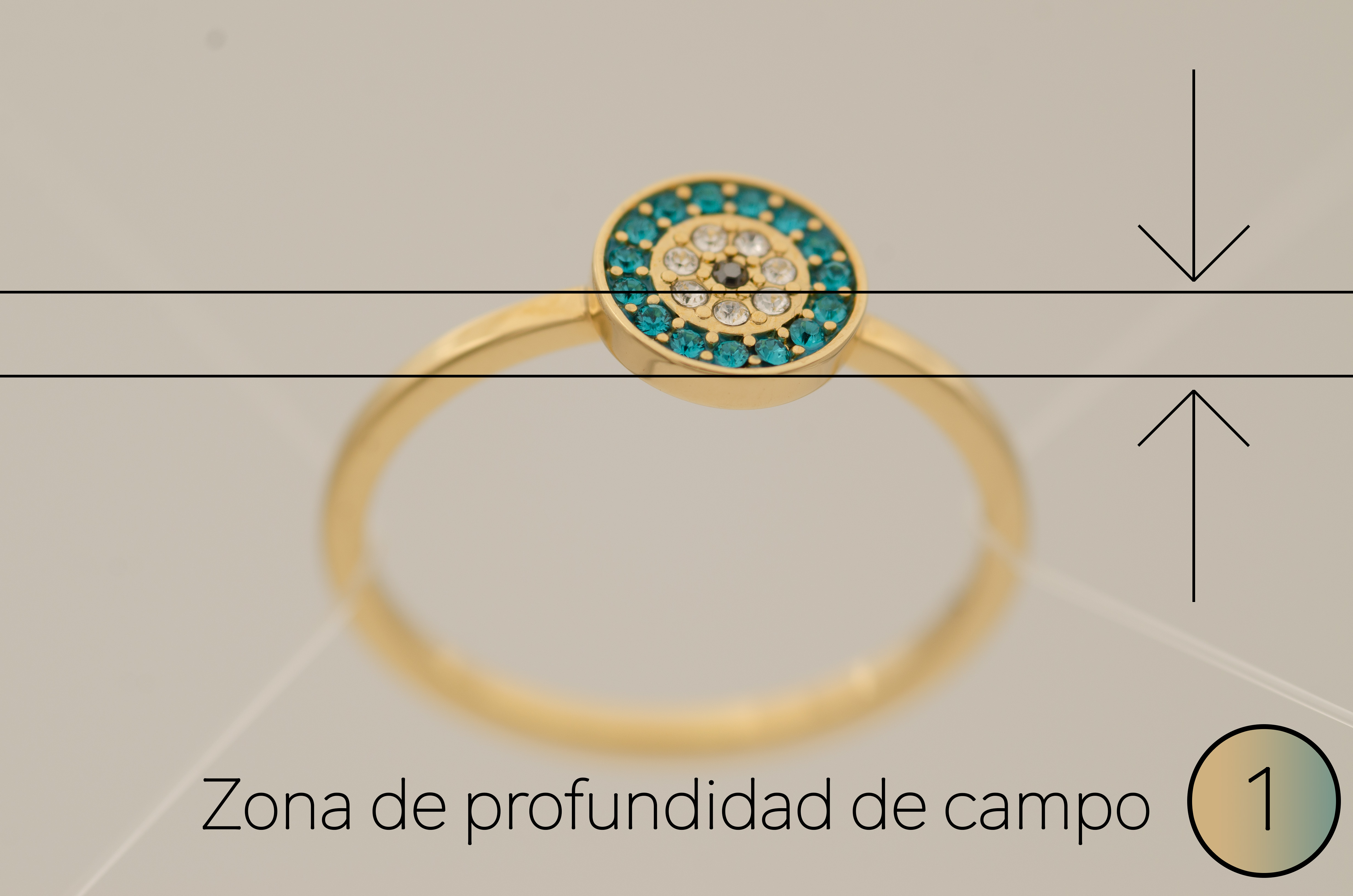 Fotografia de un anillo que muestra como varia la profundidad de campo en la técnica del focus stacking (parte 1)