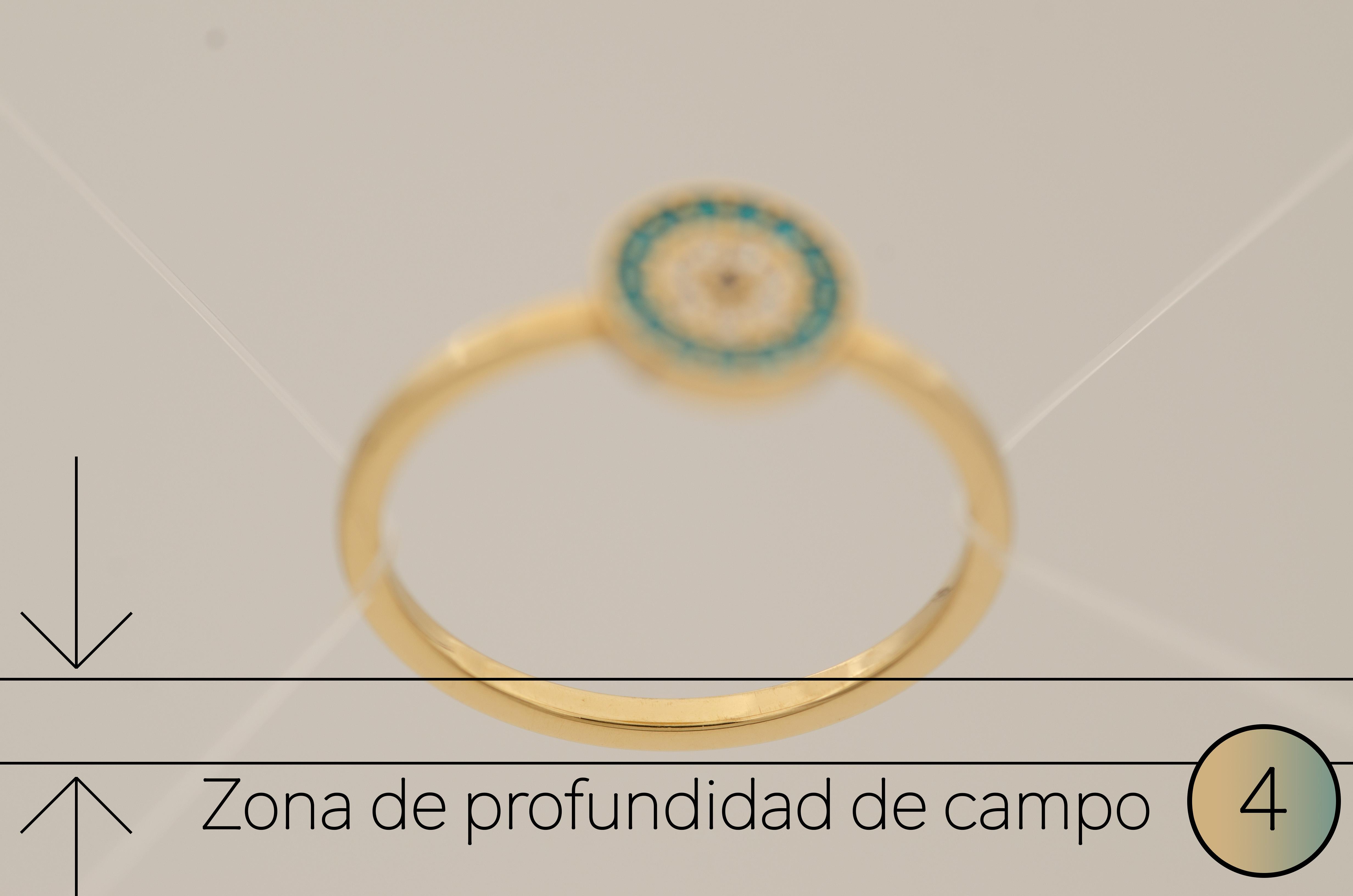 Fotografia de un anillo que muestra como varia la profundidad de campo en la técnica del focus stacking (parte 4)